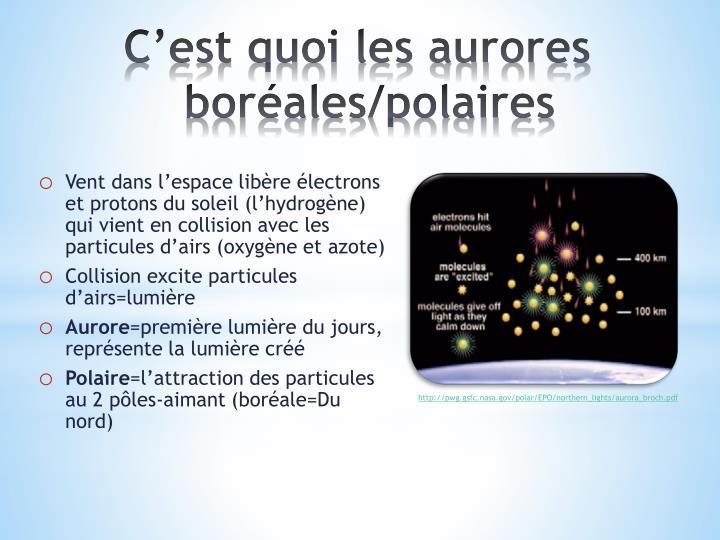 C'est quoi les aurores boréales/polaires
