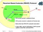 receiver based autorate rbar protocol