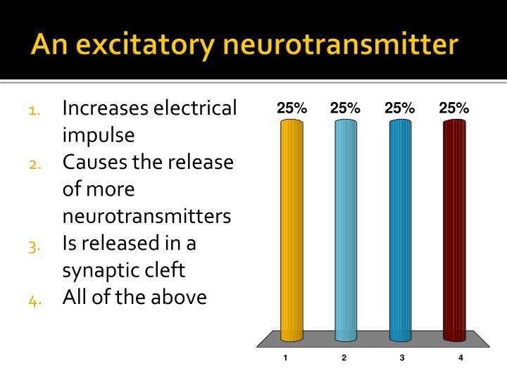 An excitatory neurotransmitter