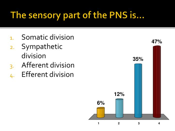The sensory part of the PNS is...