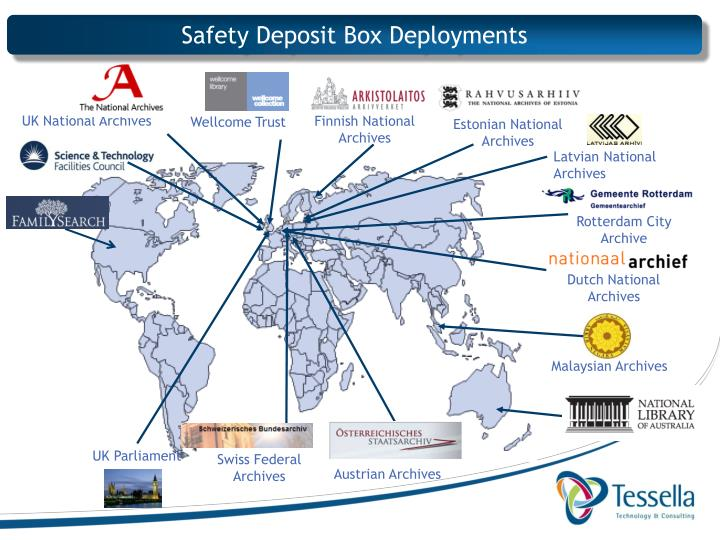 Safety Deposit Box Deployments