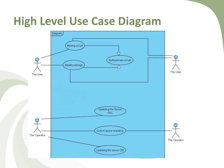 High Level Use Case Diagram