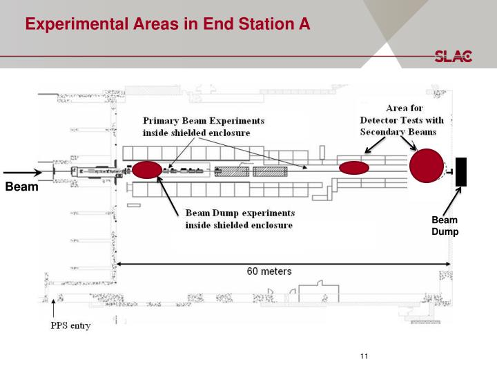 Experimental Areas in End Station A