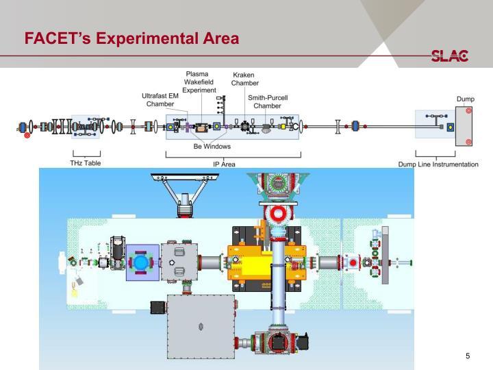 FACET's Experimental Area