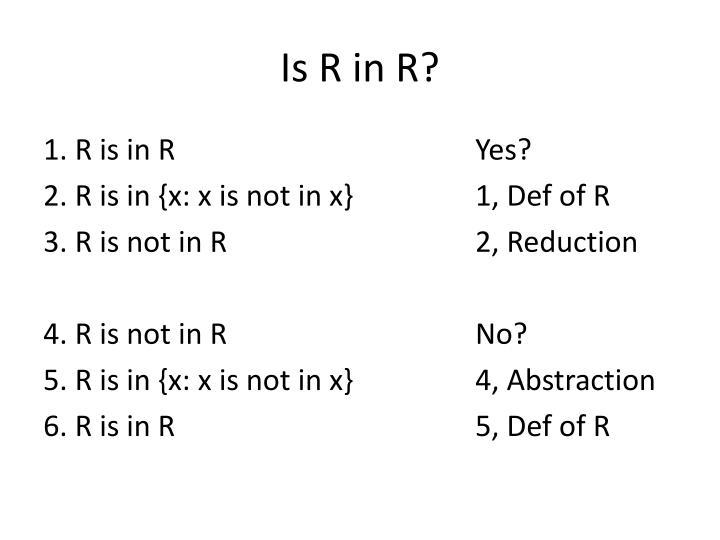 Is R in R?