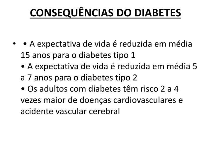 CONSEQUÊNCIAS DO DIABETES