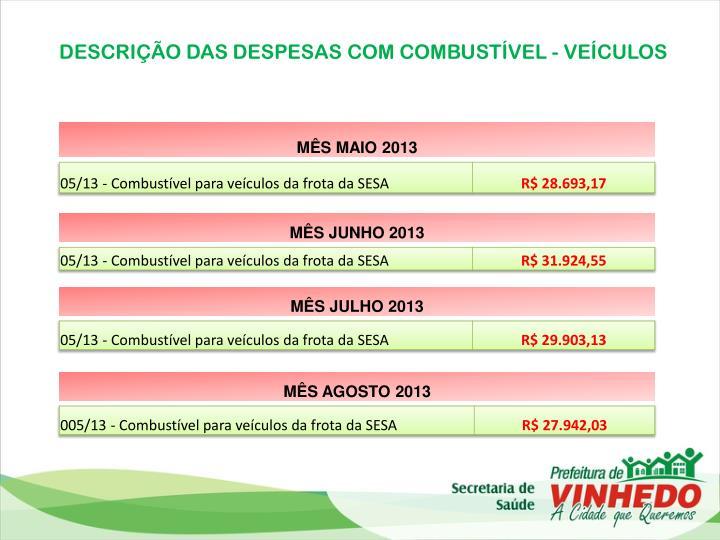 DESCRIÇÃO DAS DESPESAS COM COMBUSTÍVEL - VEÍCULOS