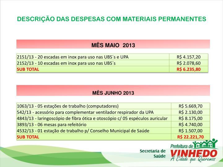 DESCRIÇÃO DAS DESPESAS COM MATERIAIS PERMANENTES