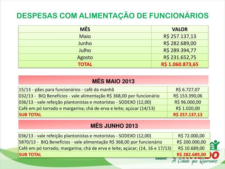 DESPESAS COM ALIMENTAÇÃO DE FUNCIONÁRIOS