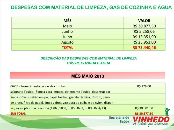 DESPESAS COM MATERIAL DE LIMPEZA, GÁS DE COZINHA E ÁGUA
