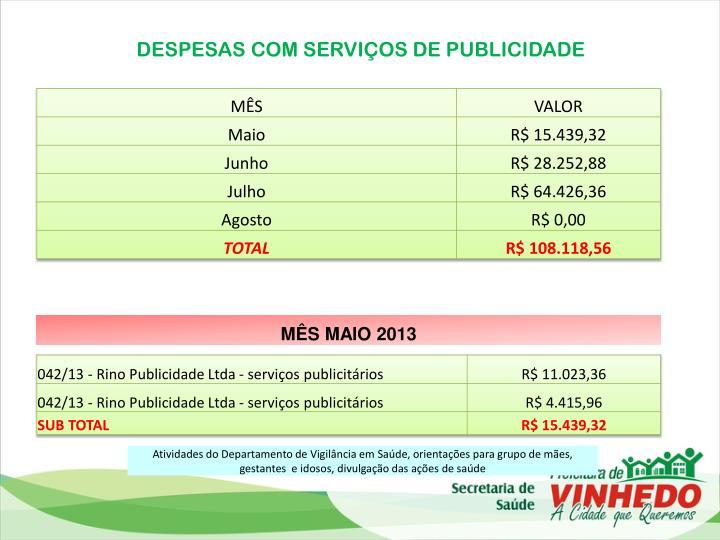 DESPESAS COM SERVIÇOS DE PUBLICIDADE