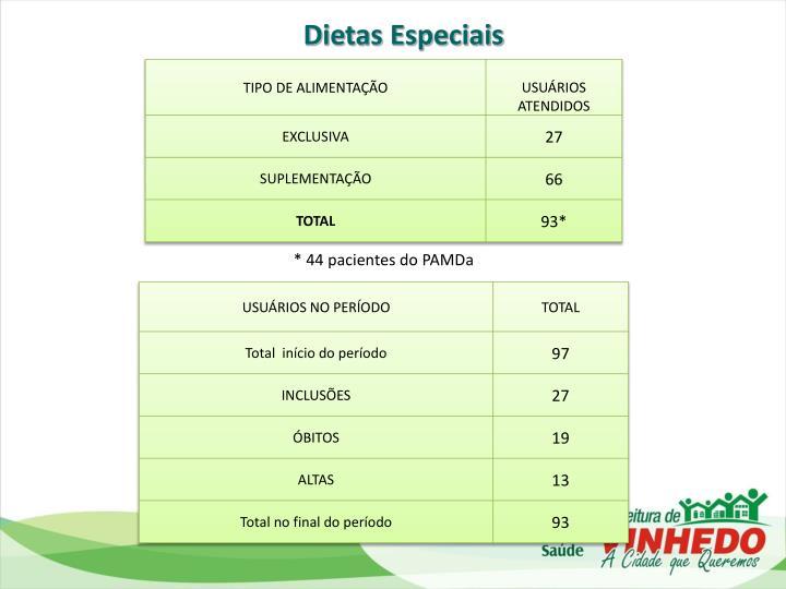 Dietas Especiais