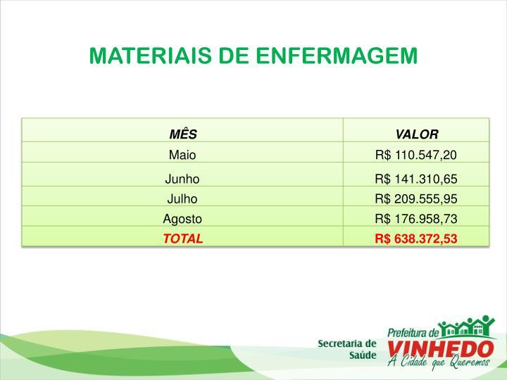 MATERIAIS DE ENFERMAGEM