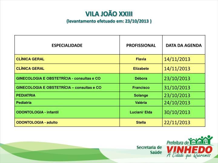 VILA JOÃO XXIII