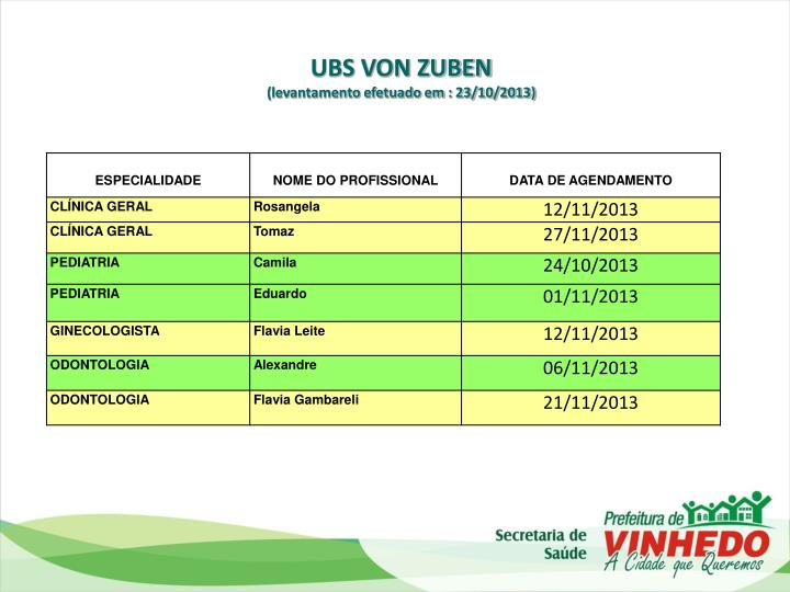 UBS VON ZUBEN