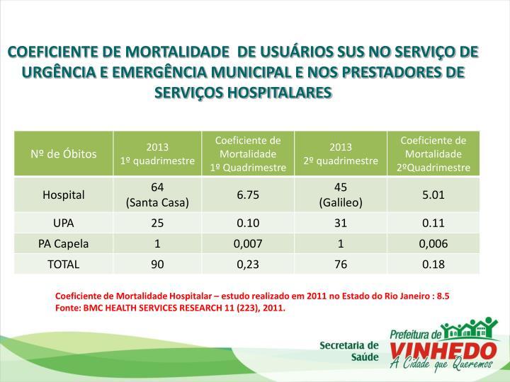 COEFICIENTE DE MORTALIDADE  DE USUÁRIOS SUS NO SERVIÇO DE URGÊNCIA E EMERGÊNCIA MUNICIPAL E NOS PRESTADORES DE  SERVIÇOS HOSPITALARES