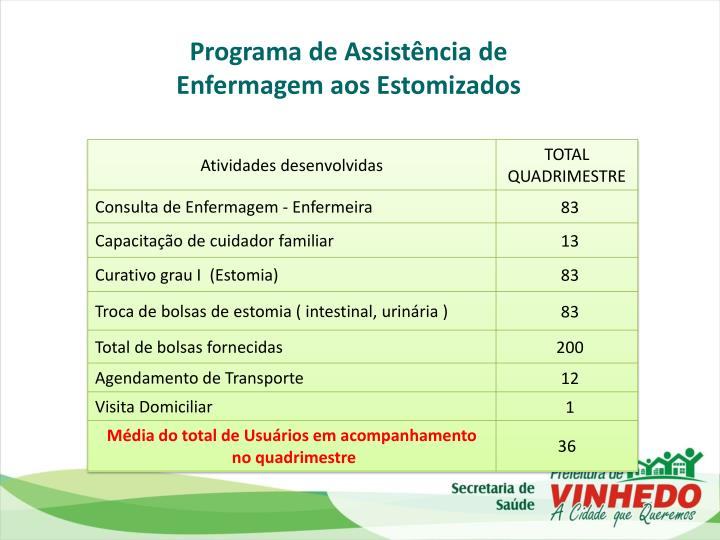 Programa de Assistência de