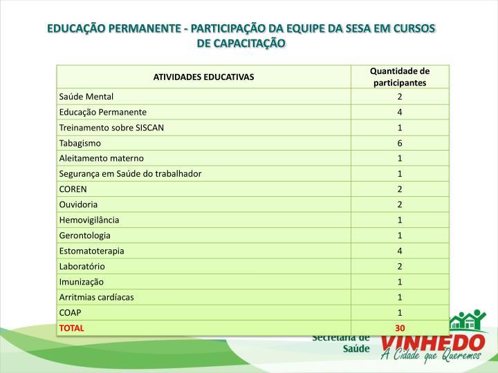 EDUCAÇÃO PERMANENTE - PARTICIPAÇÃO DA EQUIPE DA SESA EM CURSOS DE CAPACITAÇÃO