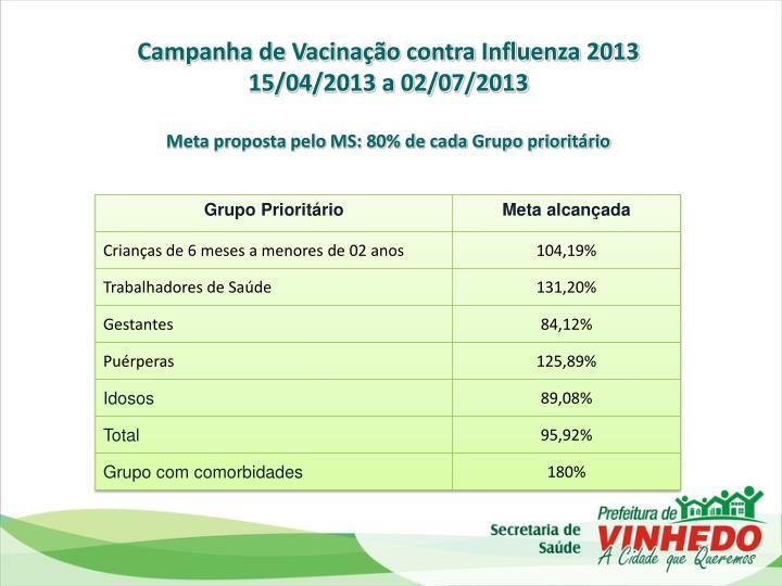 Campanha de Vacinação contra Influenza 2013
