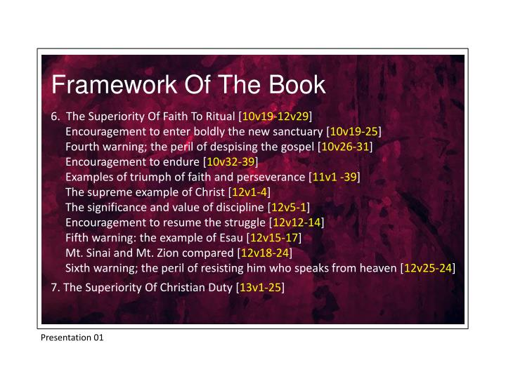 Framework Of The Book