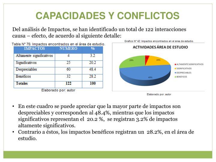 CAPACIDADES Y CONFLICTOS