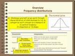 overview frequency distributions