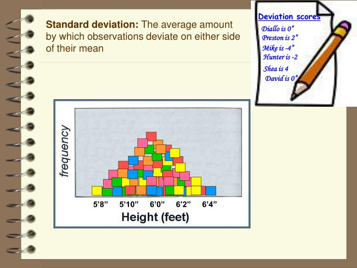 Deviation scores