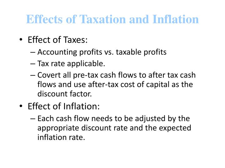 Effects of Taxation and Inflation