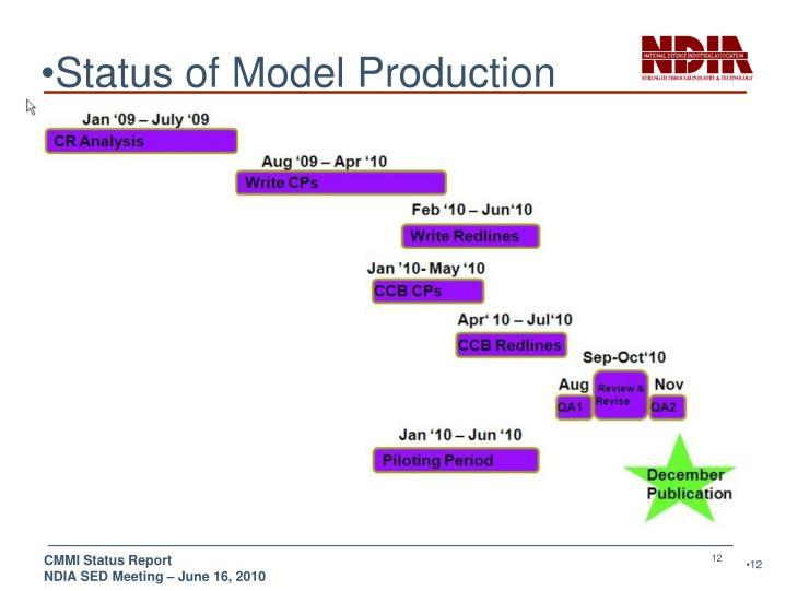 Status of Model