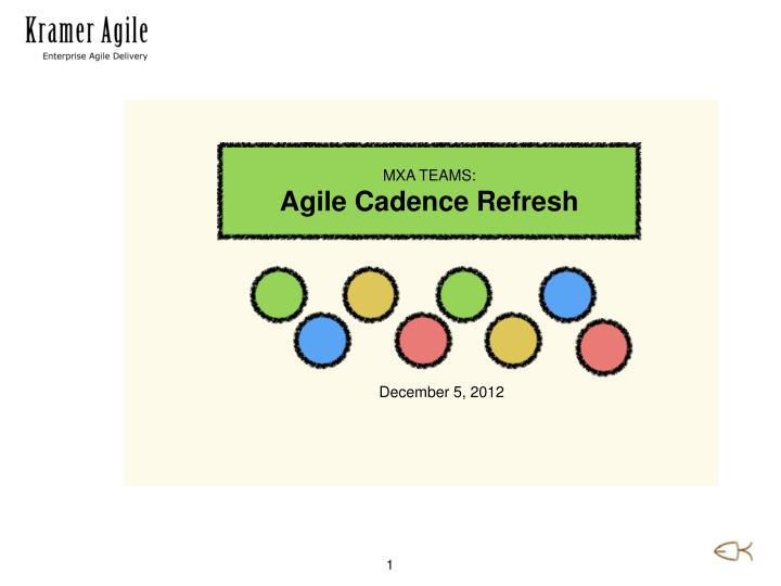mxa teams agile cadence refresh