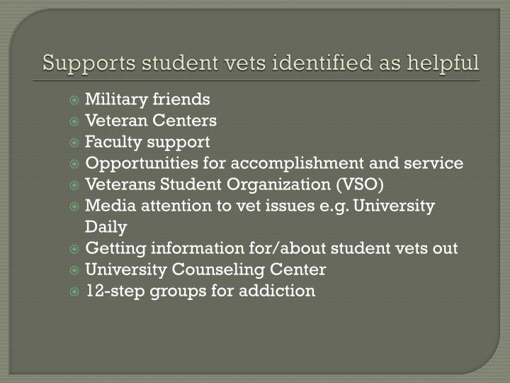 Supports student vets identified as helpful