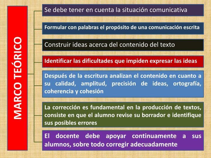Se debe tener en cuenta la situación comunicativa