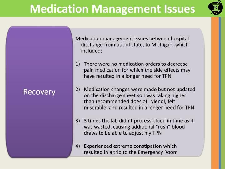 Medication Management Issues