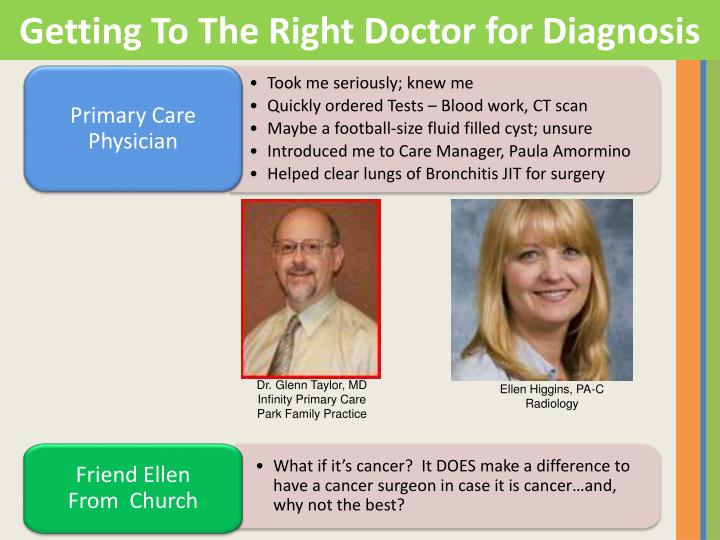Getting To The Right Doctor for Diagnosis