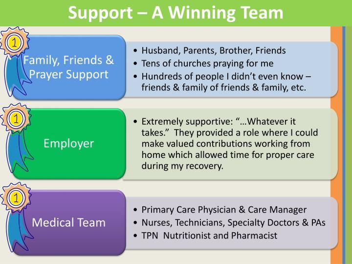 Support – A Winning
