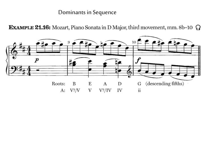 Dominants in Sequence