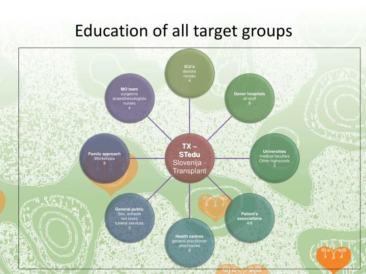 Education of all target groups