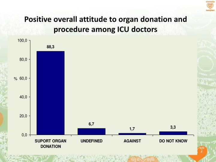 Positive overall attitude to organ donation and procedure