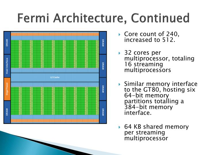 Fermi Architecture, Continued