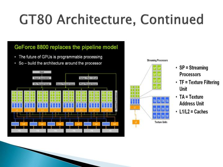 GT80 Architecture, Continued