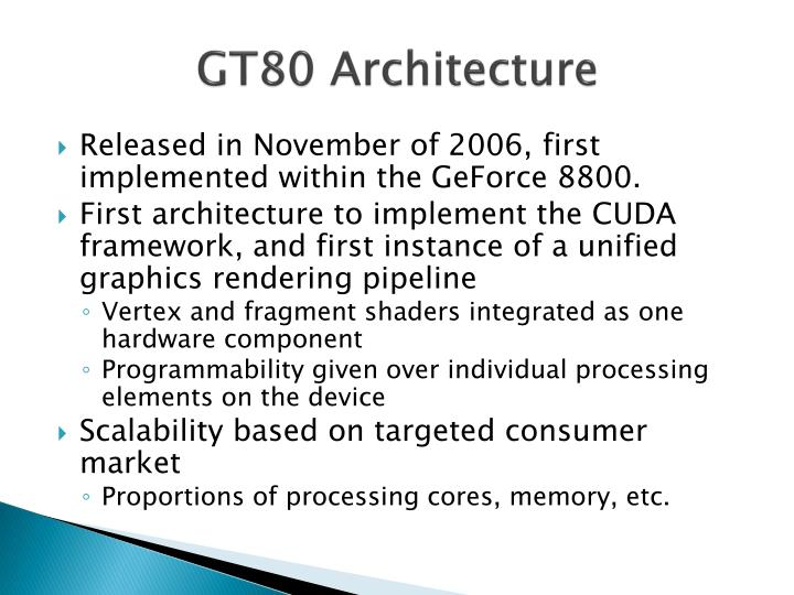 GT80 Architecture