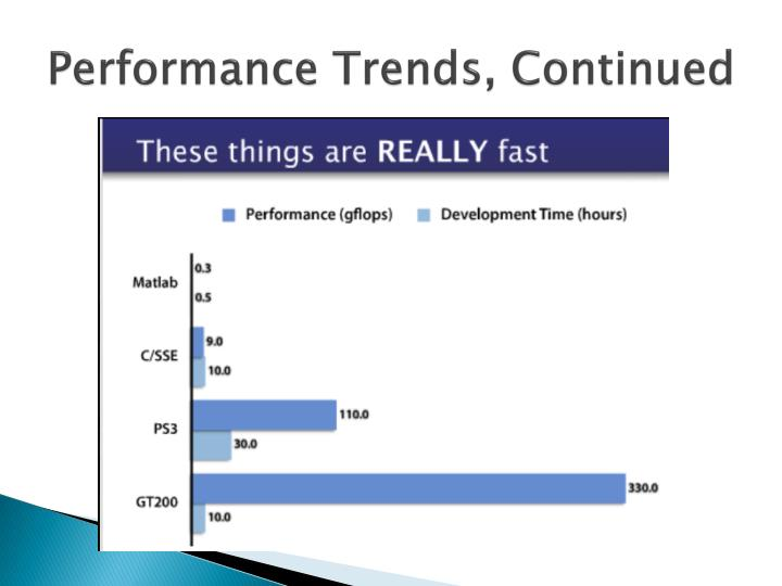 Performance Trends, Continued