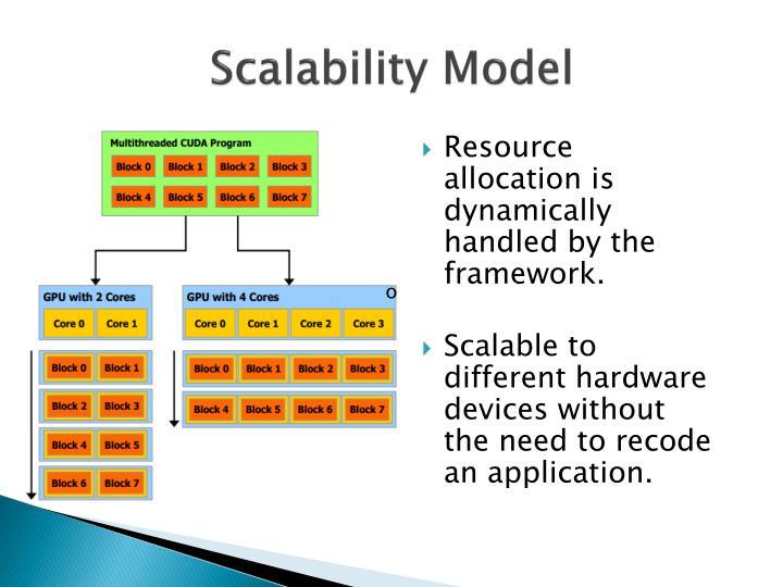 Scalability Model