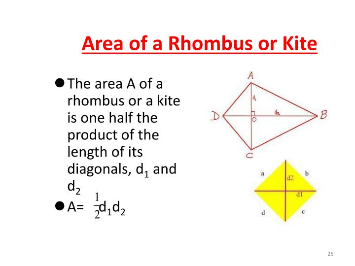 Area of a Rhombus or Kite
