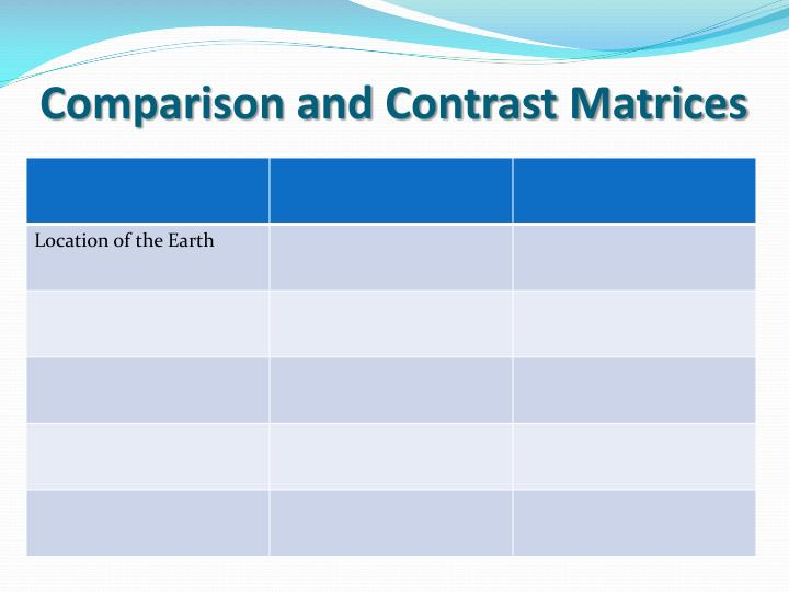 Comparison and Contrast Matrices