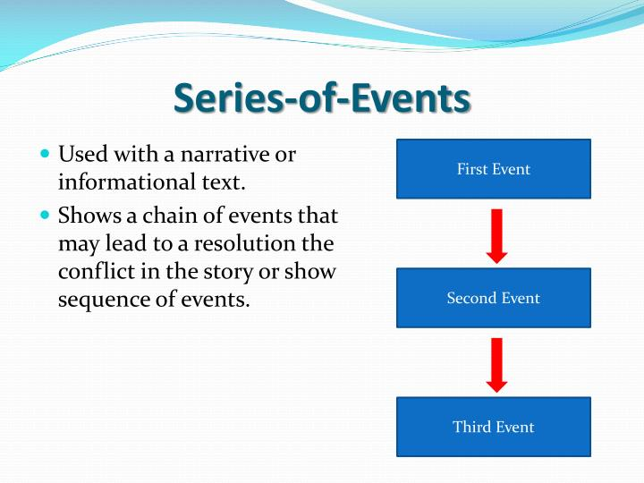 Series-of-Events