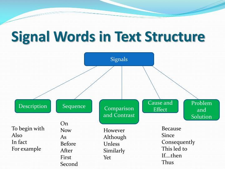 Signal Words in Text Structure