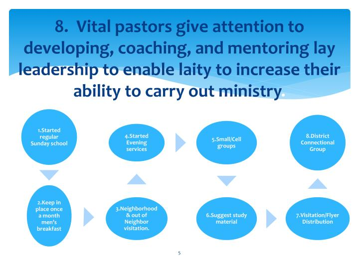 8.  Vital pastors give attention to