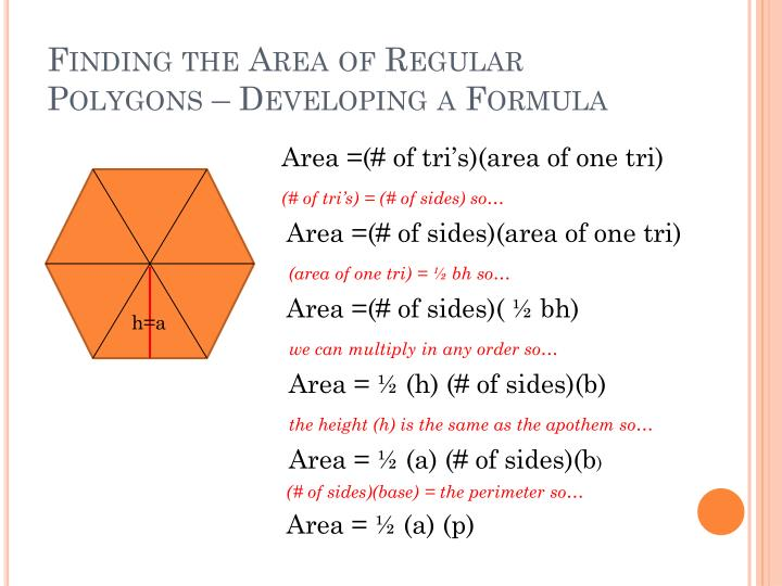 Finding the Area of Regular Polygons – Developing a Formula