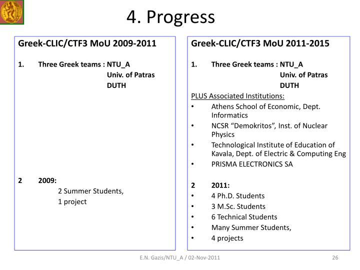 4. Progress